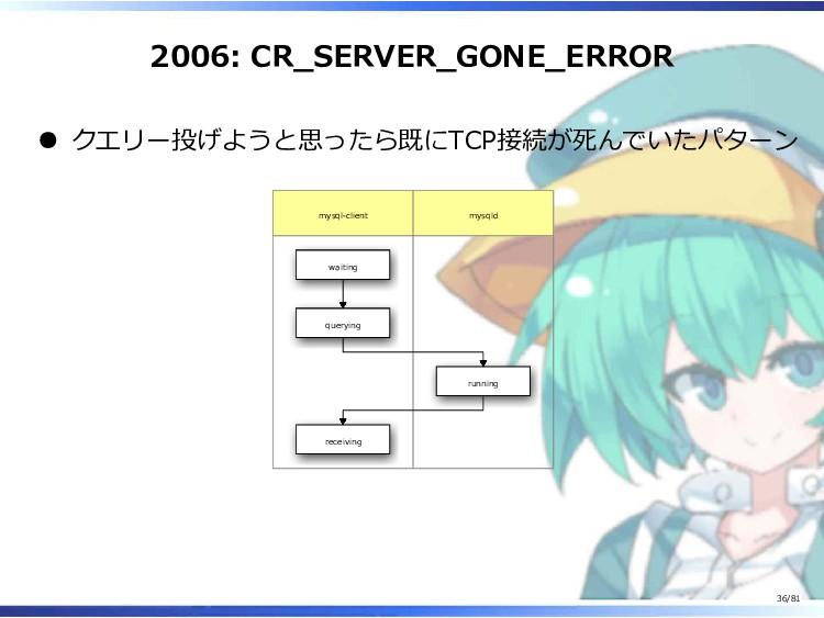 2006: CR_SERVER_GONE_ERROR クエリー投げようと思ったら既にTCP接続...