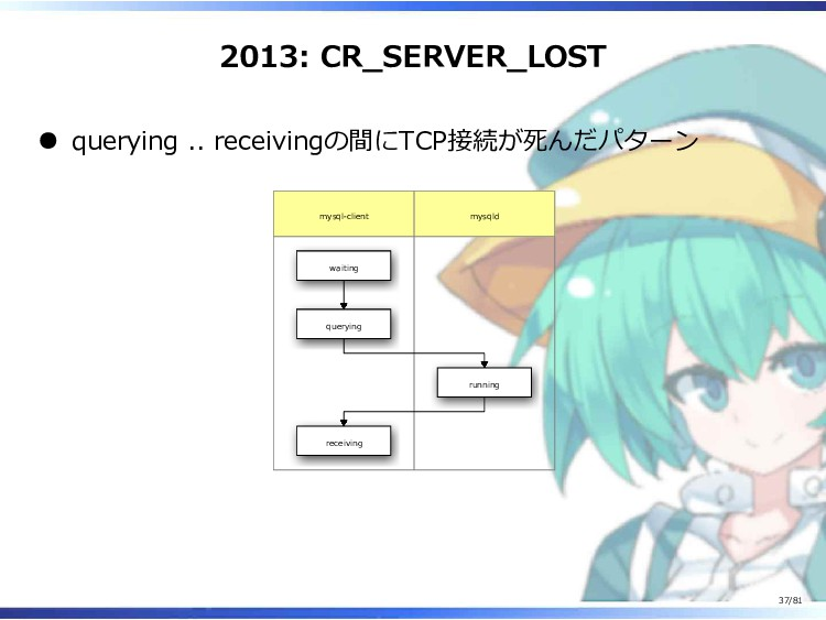 2013: CR_SERVER_LOST querying .. receivingの間にTC...