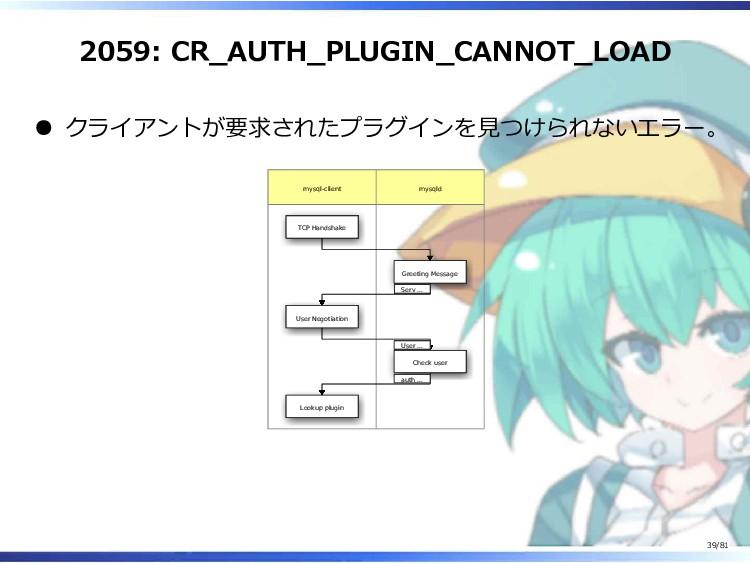 2059: CR_AUTH_PLUGIN_CANNOT_LOAD クライアントが要求されたプラ...