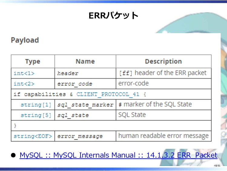 ERRパケット MySQL :: MySQL Internals Manual :: 14.1...