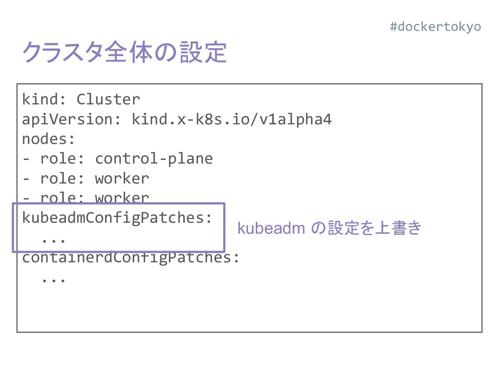 クラスタ全体の設定 kind: Cluster apiVersion: kind.x-k8s....