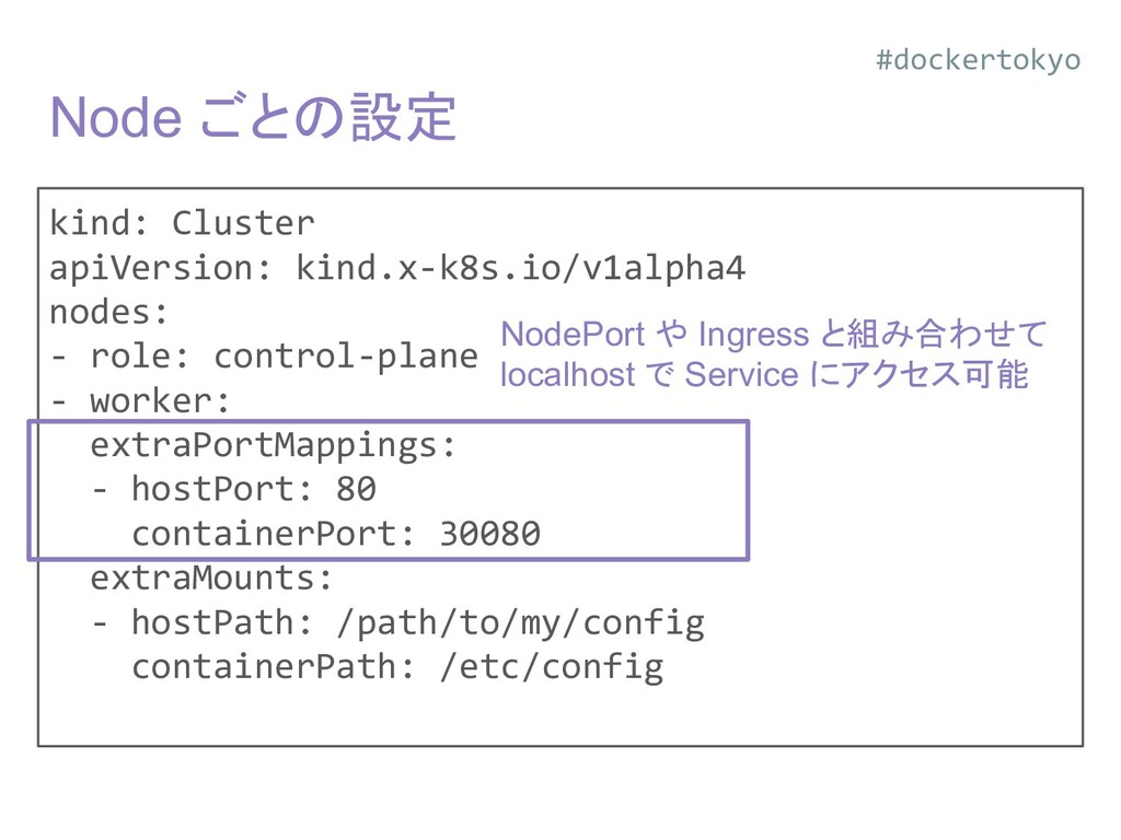 Node ごとの設定 kind: Cluster apiVersion: kind.x-k8s...