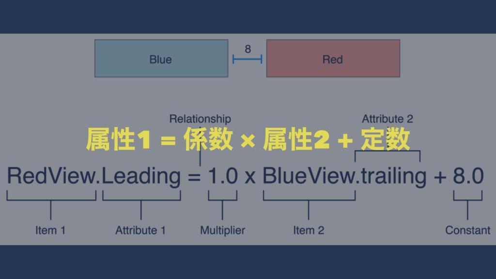 ଐੑ1 =  × ଐੑ2 + ఆ