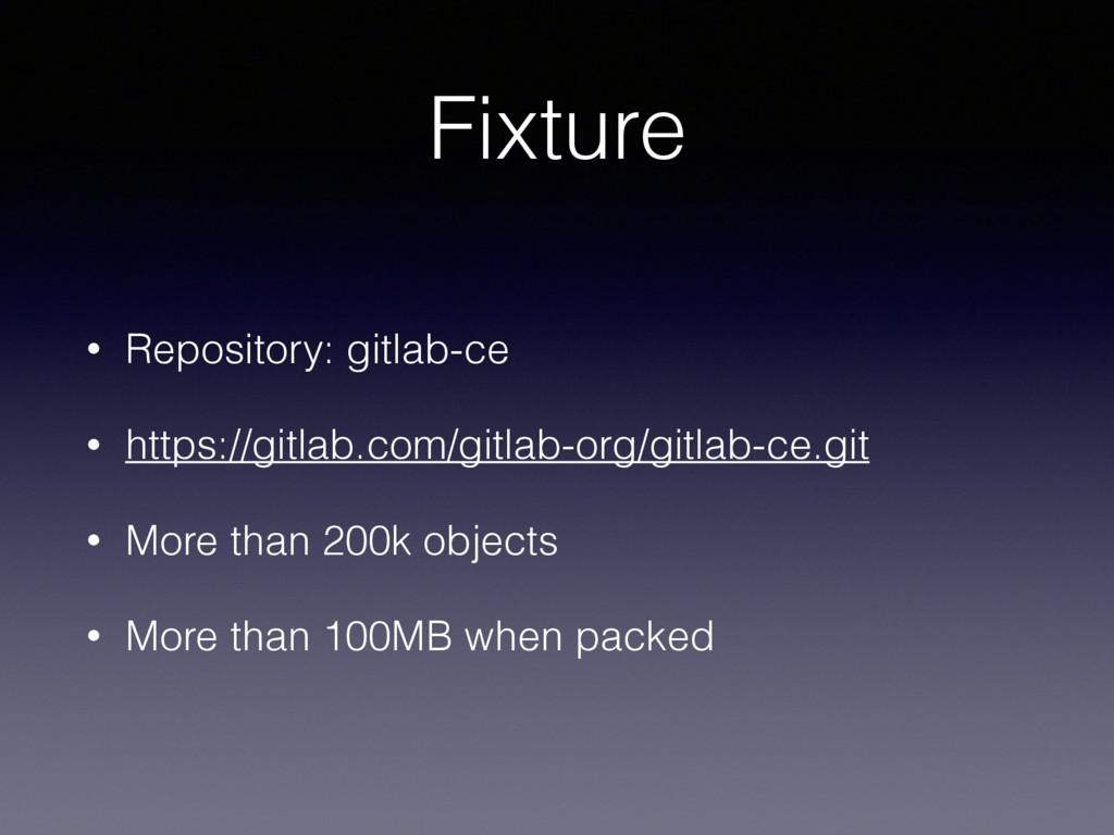 Fixture • Repository: gitlab-ce • https://gitla...