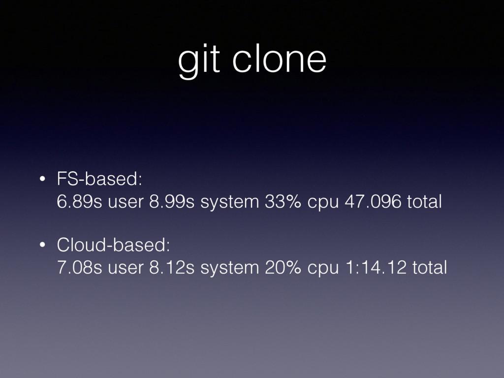 git clone • FS-based: 6.89s user 8.99s system ...