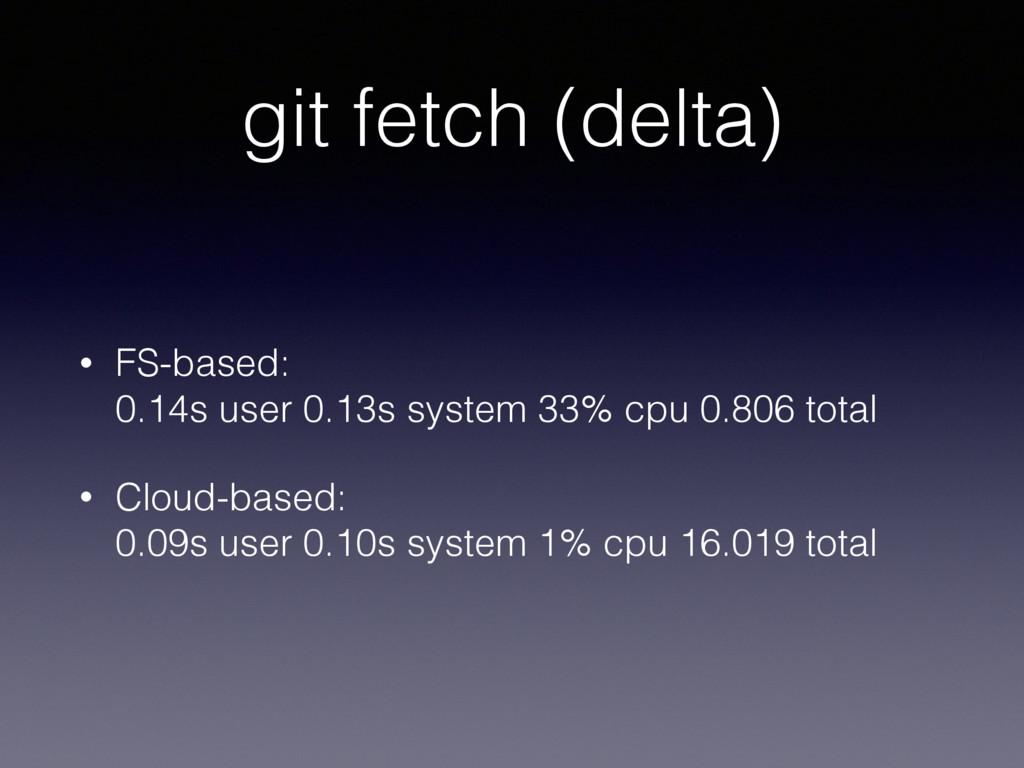 git fetch (delta) • FS-based: 0.14s user 0.13s...