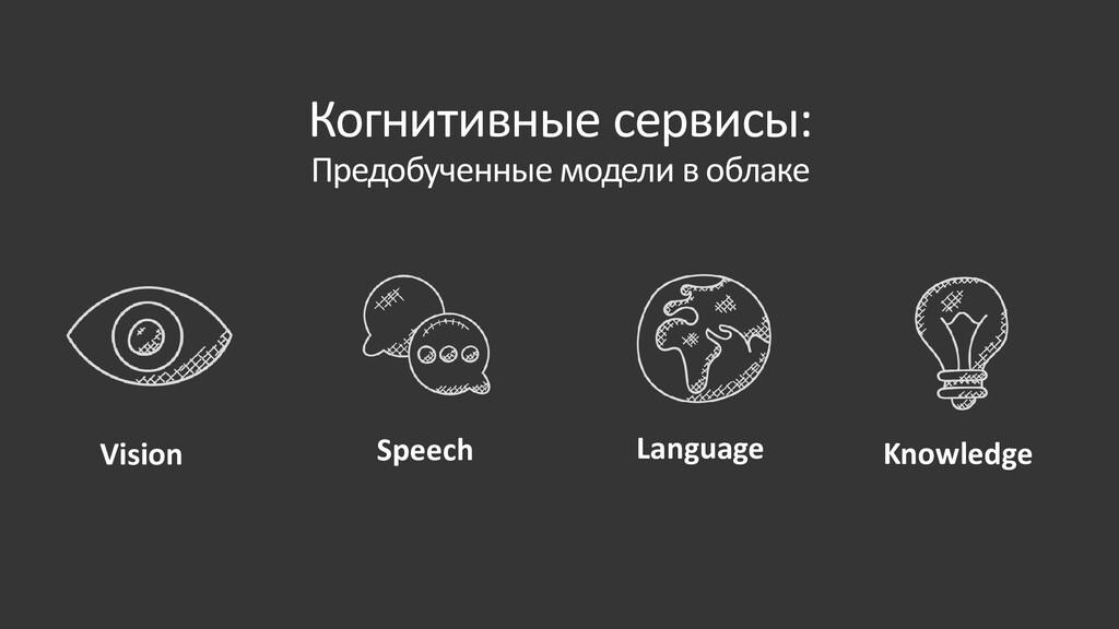 Vision Speech Language Knowledge Когнитивные се...