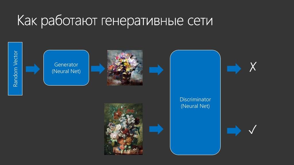 Random Vector Generator (Neural Net) Discrimina...