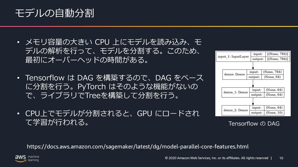 10 © 2020 Amazon Web Services, Inc. or its affi...