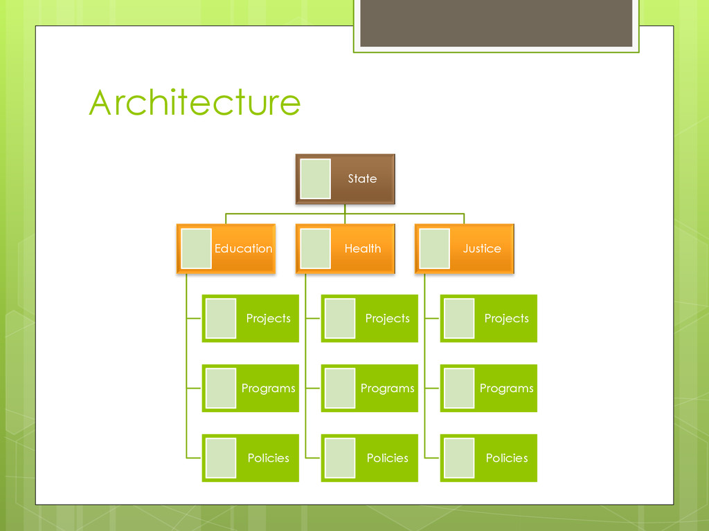 Architecture State Education Projects Programs ...