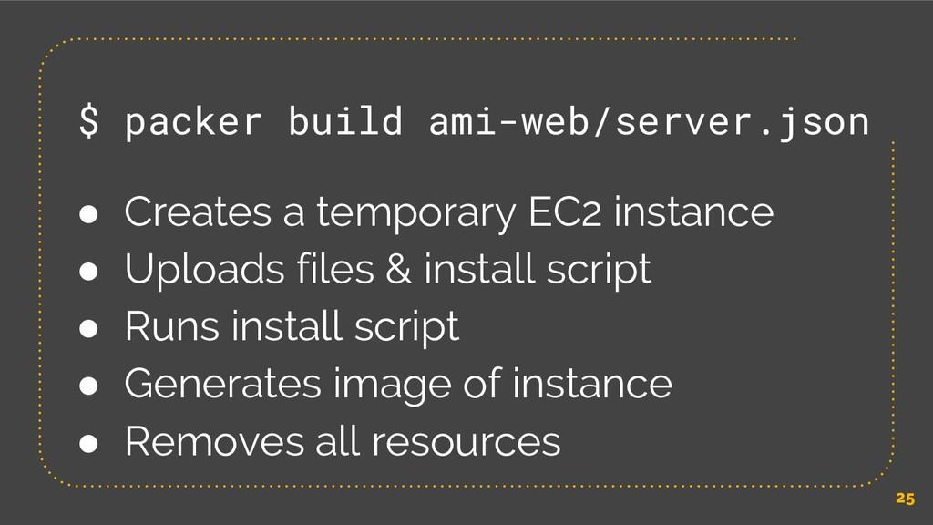 25 $ packer build ami-web/server.json ● Creates...
