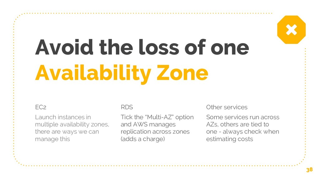 Avoid the loss of one Availability Zone EC2 Lau...