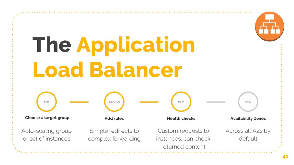 The Application Load Balancer 41 first Choose a...