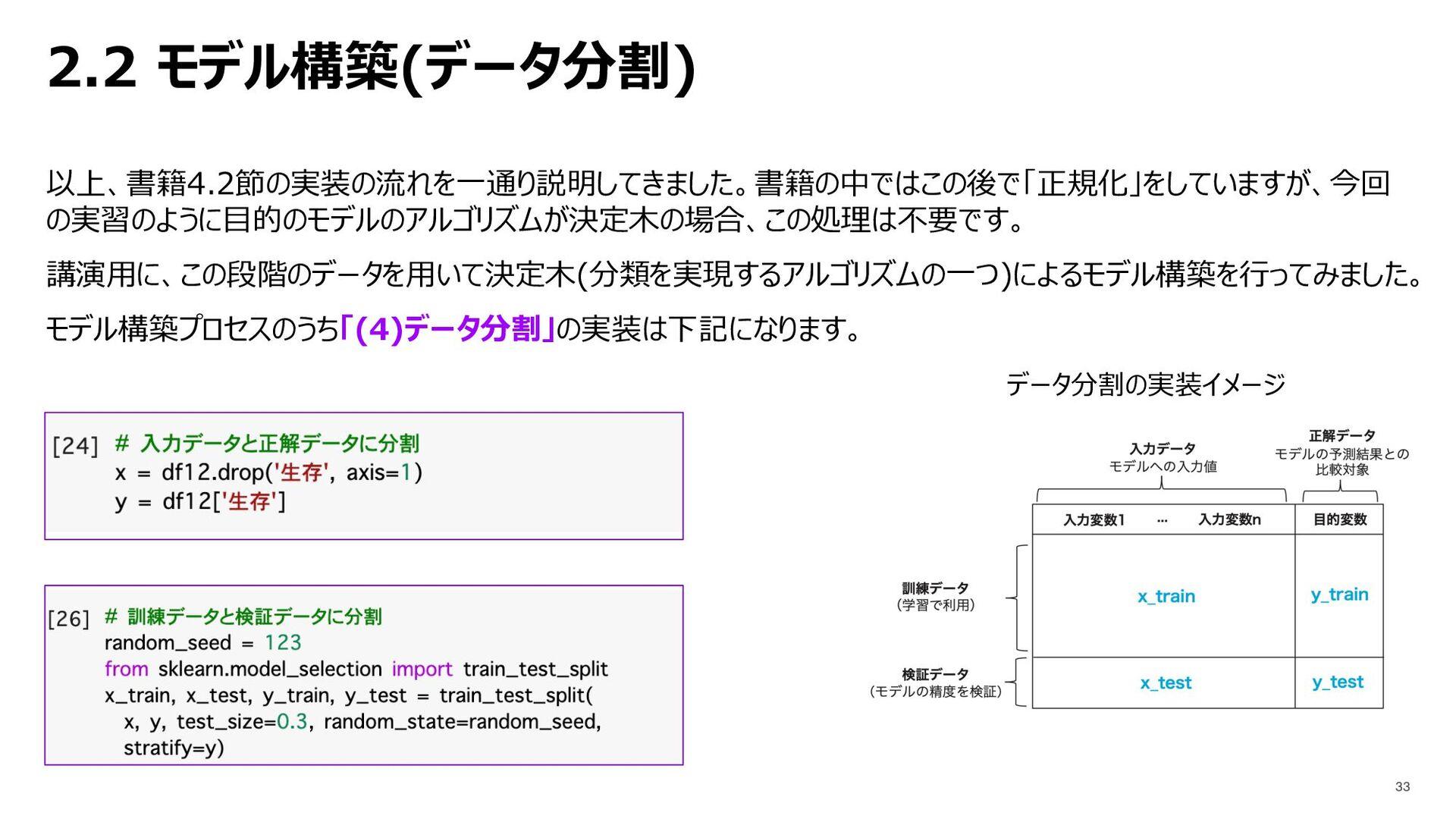 2.2 モデル構築(データ分割) 以上、書籍4.2節の実装の流れを⼀通り説明してきました。書籍...