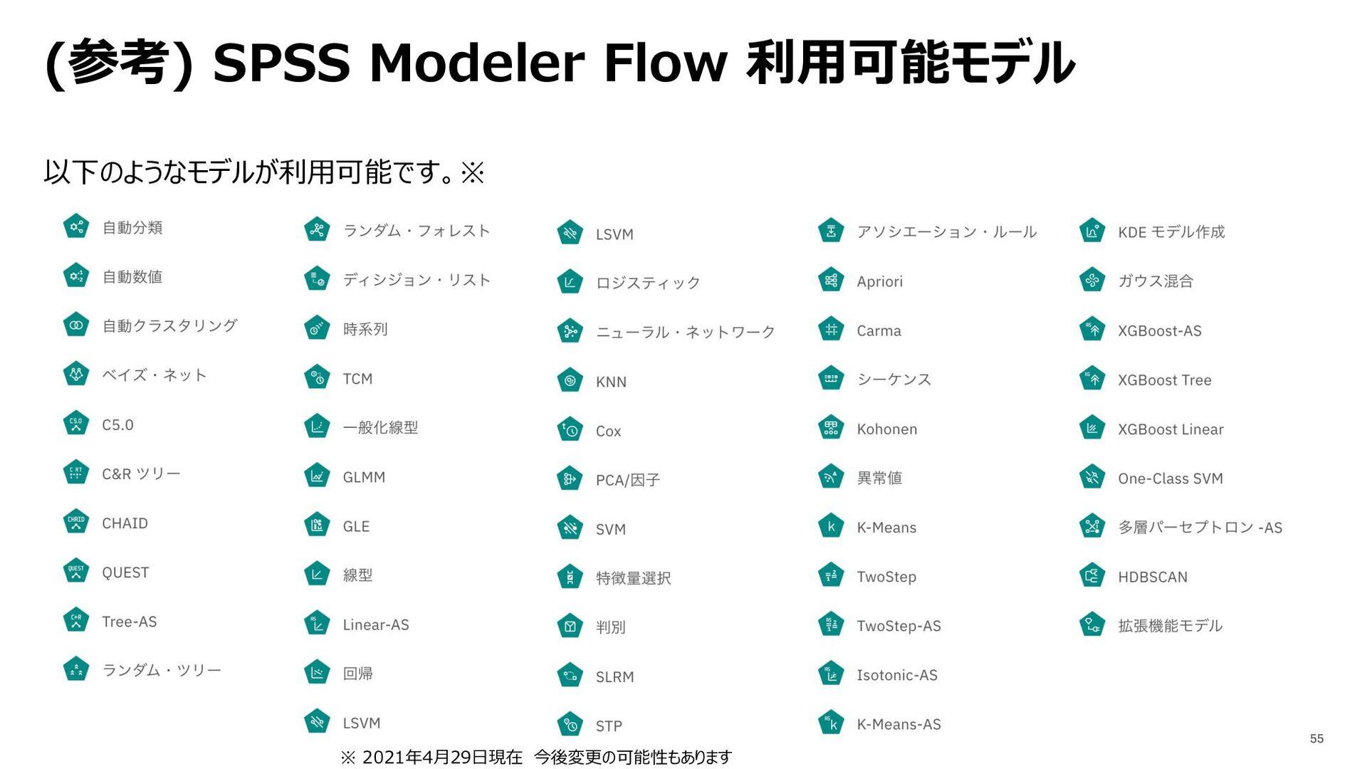 (参考) SPSS Modeler Flow 利⽤可能モデル 以下のようなモデルが利⽤可能です...