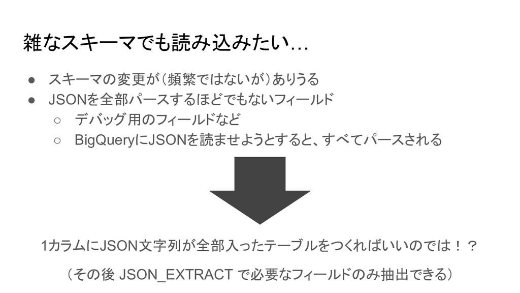 雑なスキーマでも読み込みたい… ● スキーマの変更が(頻繁ではないが)ありうる ● JSONを...