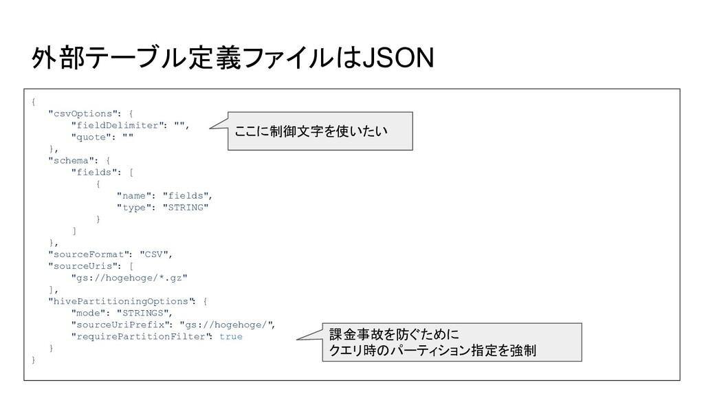 """外部テーブル定義ファイルはJSON { """"csvOptions"""": { """"fieldDelim..."""