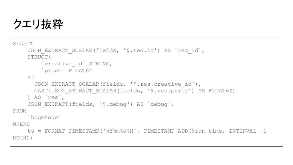 クエリ抜粋 SELECT JSON_EXTRACT_SCALAR(fields, '$.req...