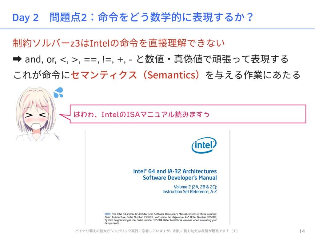 制約ソルバーz3はIntelの命令を直接理解できない ➡ and, or, <, >, ==,...