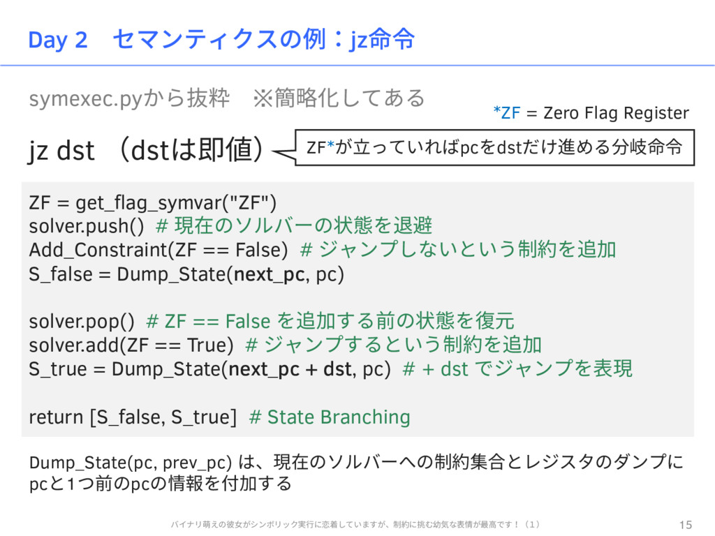 symexec.pyから抜粋 ※簡略化してある Day 2 セマンティクスの例:jz命令 ZF...