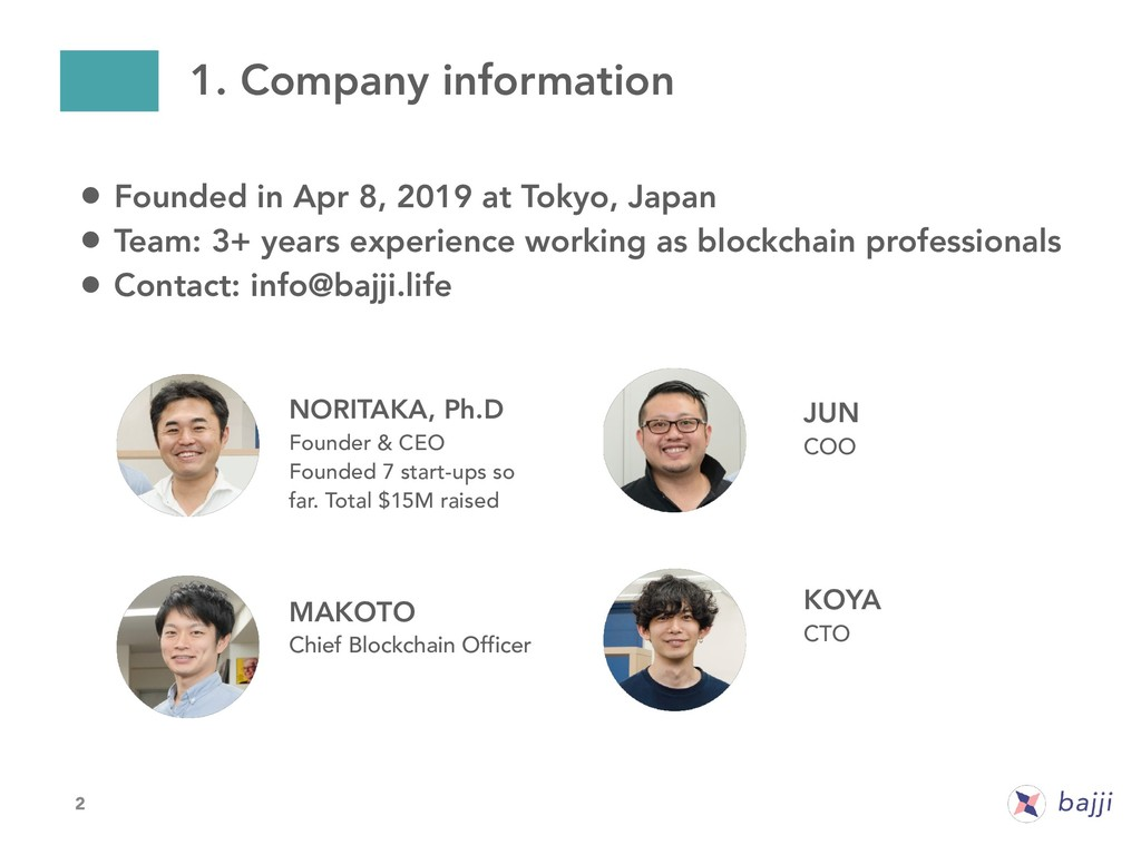 1. Company information • Founded in Apr 8, 2019...