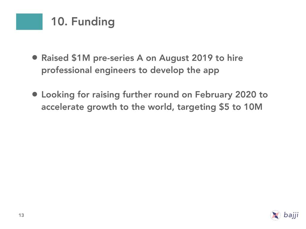 13 10. Funding • Raised $1M pre-series A on Aug...