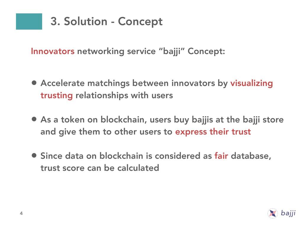 "4 Innovators networking service ""bajji"" Concept..."