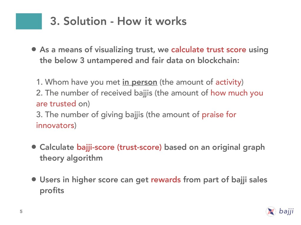5 3. Solution - How it works • As a means of vi...