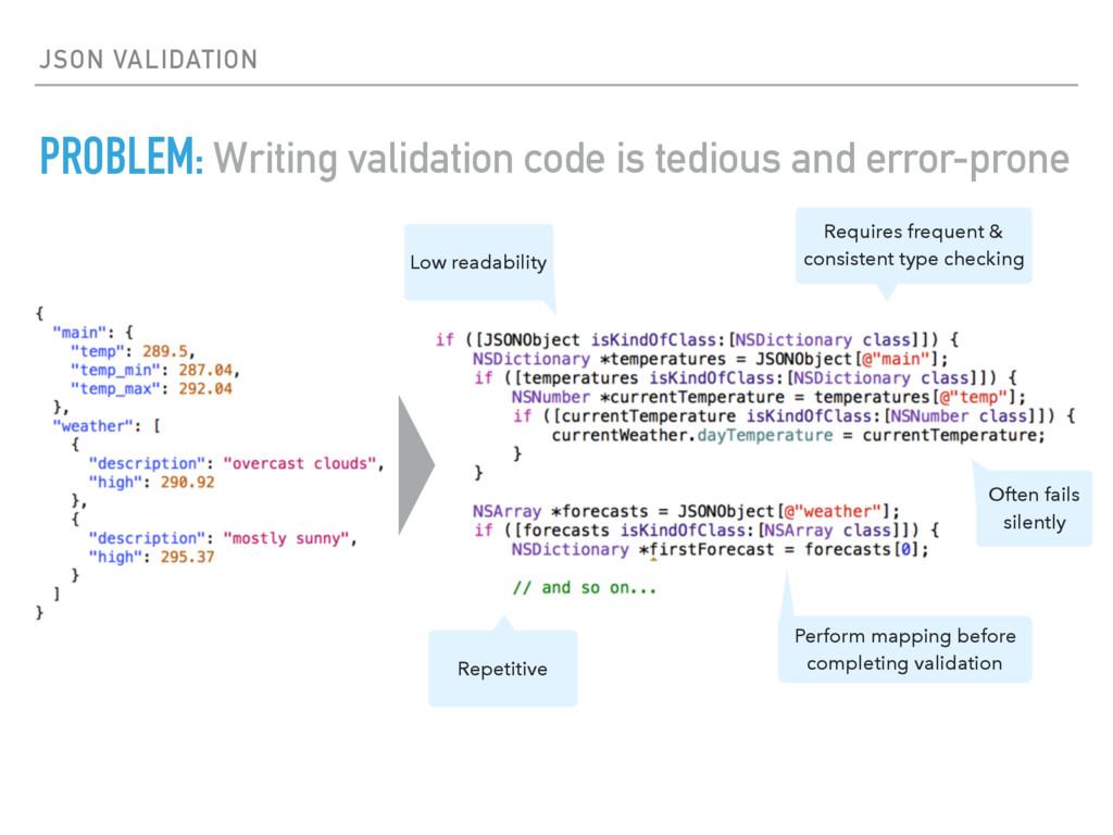 JSON VALIDATION PROBLEM: Writing validation cod...