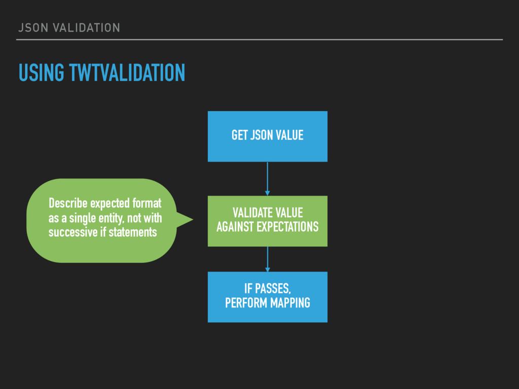 JSON VALIDATION USING TWTVALIDATION GET JSON VA...