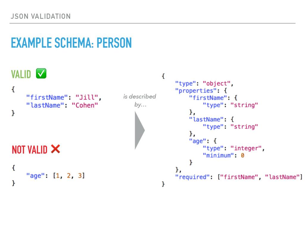 JSON VALIDATION EXAMPLE SCHEMA: PERSON VALID ✅ ...