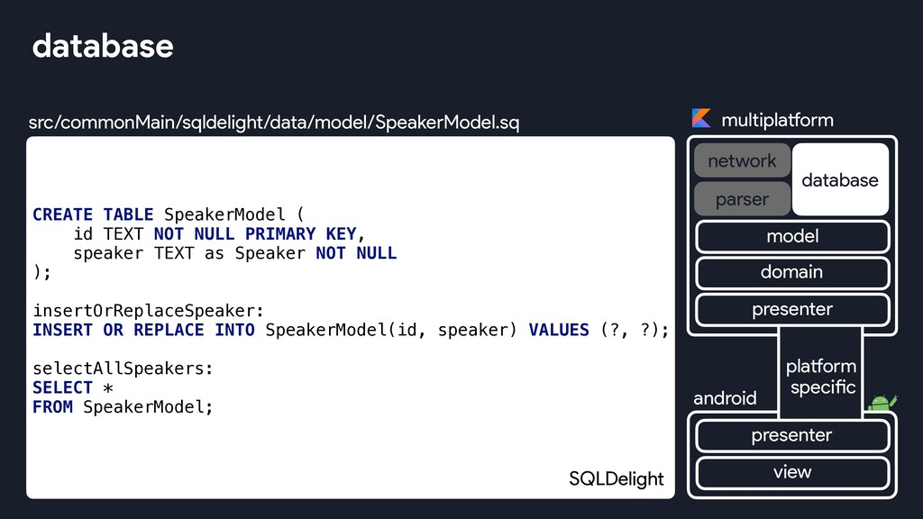 database CREATE TABLE SpeakerModel ( id TEXT NO...