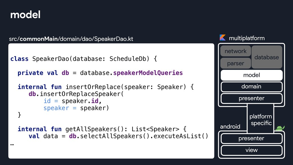 model class SpeakerDao(database: ScheduleDb) { ...
