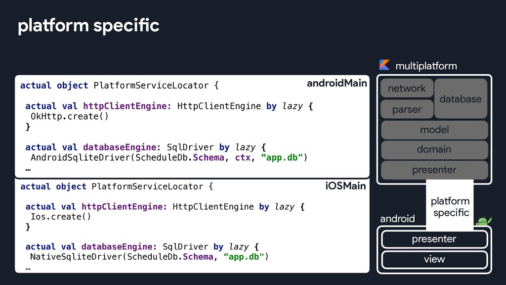 platform specific actual object PlatformService...