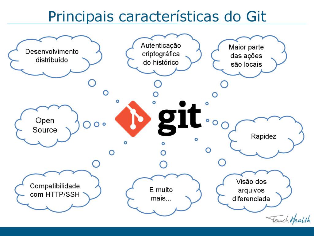 Principais características do Git Open Source D...