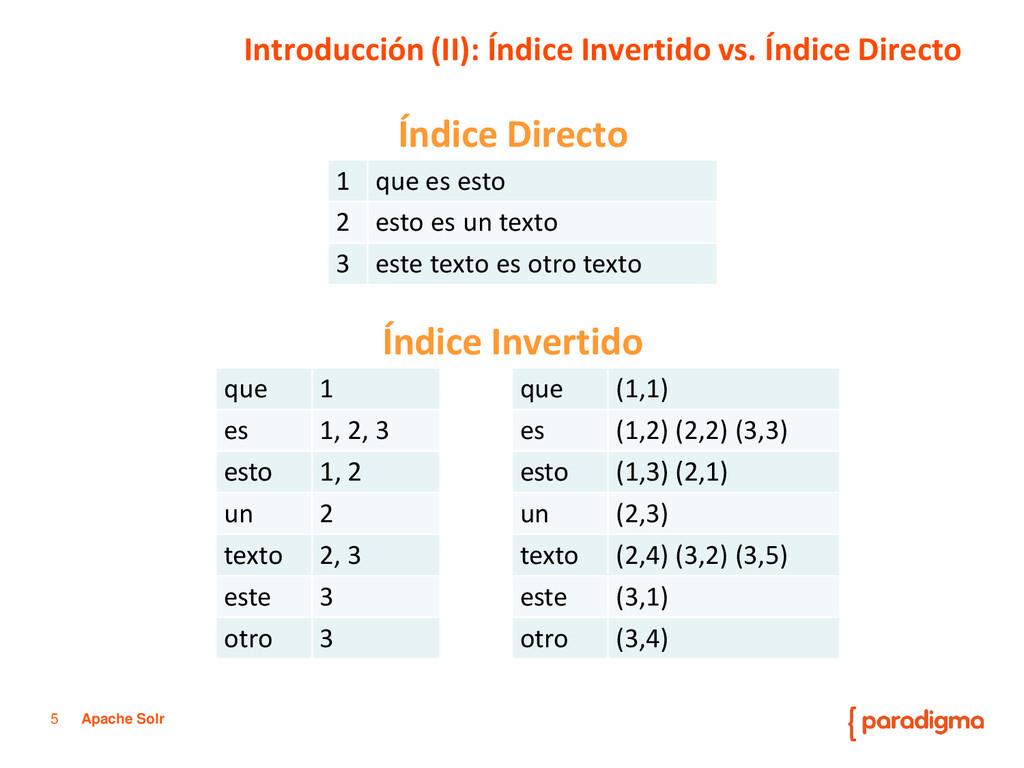 5 Apache Solr Índice Directo Índice Invertido I...