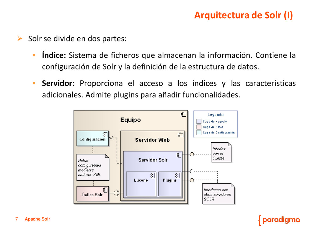 7 Apache Solr  Solr se divide en dos partes: ...