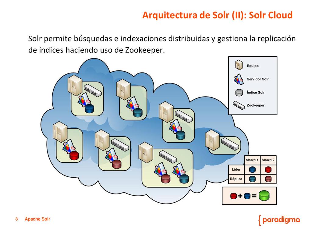 8 Apache Solr Solr permite búsquedas e indexaci...