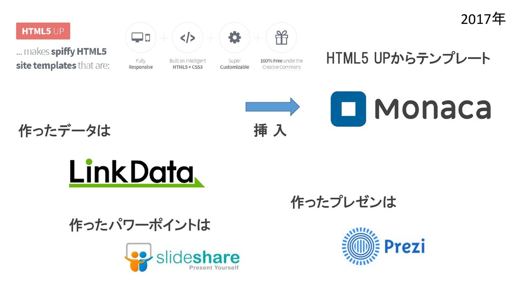HTML5 UPからテンプレート 挿 入 2017年 作ったデータは 作ったパワーポイントは ...