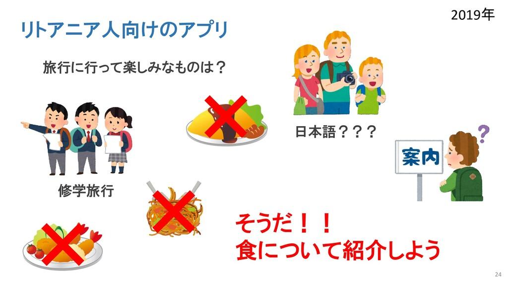 24 リトアニア人向けのアプリ 旅行に行って楽しみなものは? 修学旅行 × × × 日本語??...