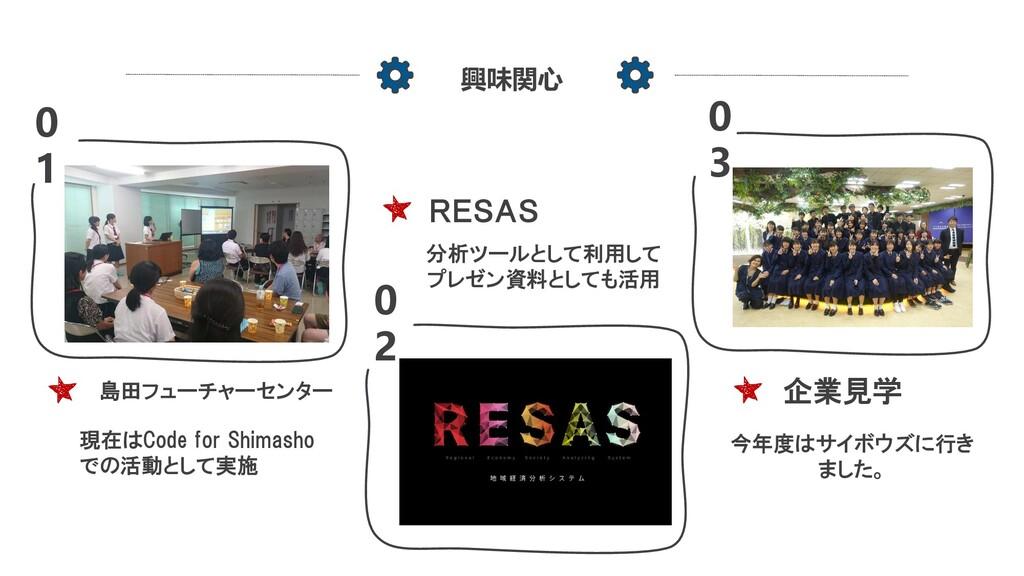 0 1 0 2 0 3 興味関心 島田フューチャーセンター 現在はCode for Shima...
