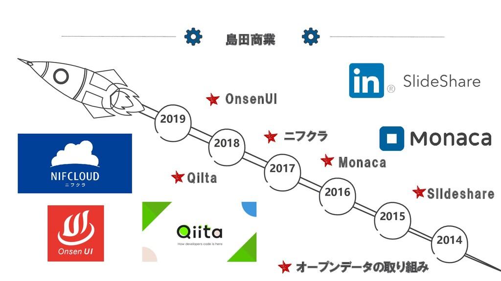 2017 2015 2014 島田商業 オープンデータの取り組み 2016 2018 2019...