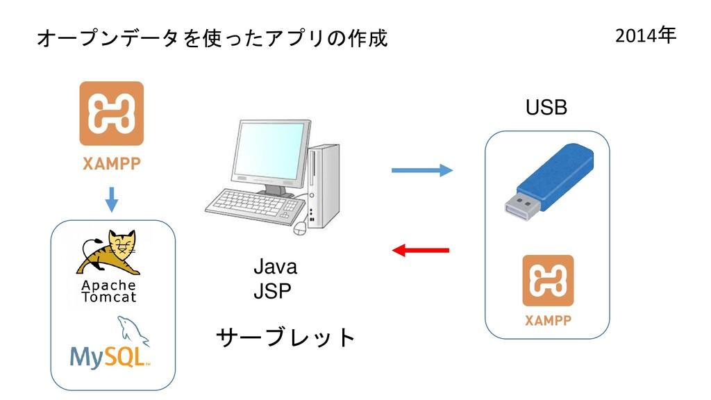 オープンデータを使ったアプリの作成 Java JSP USB サーブレット 2014年
