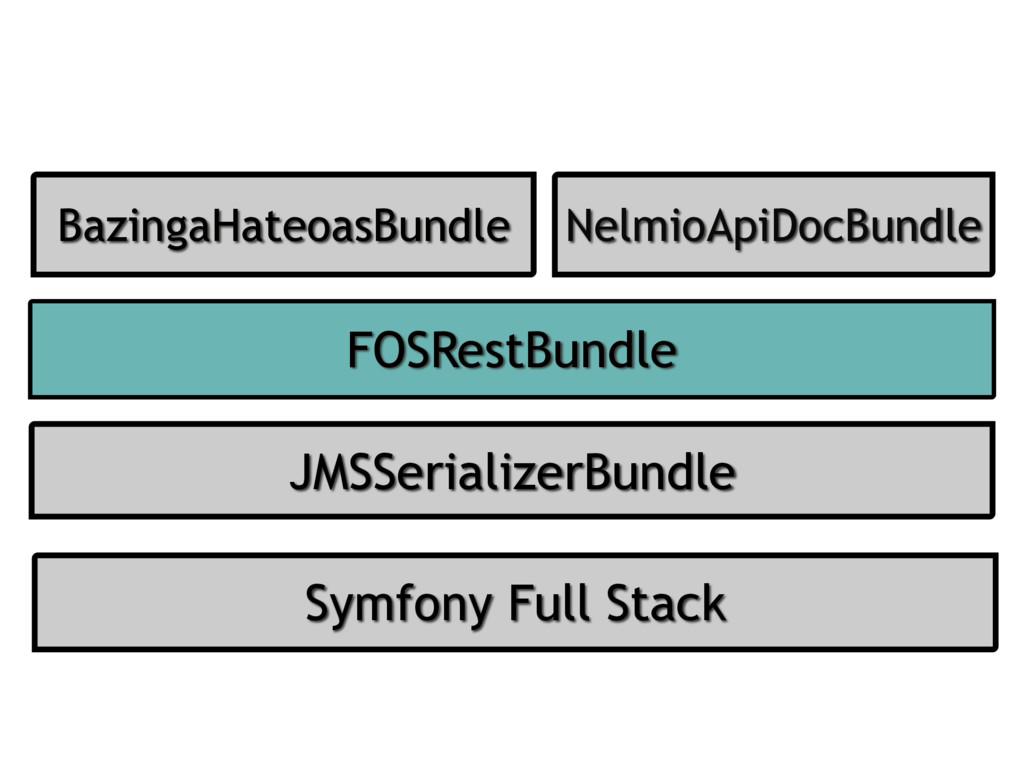 Symfony Full Stack JMSSerializerBundle FOSRestB...