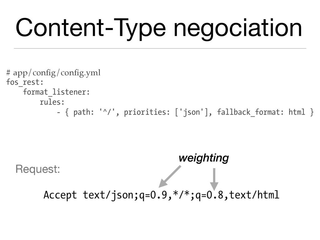 Content-Type negociation Request:  Accept text/...