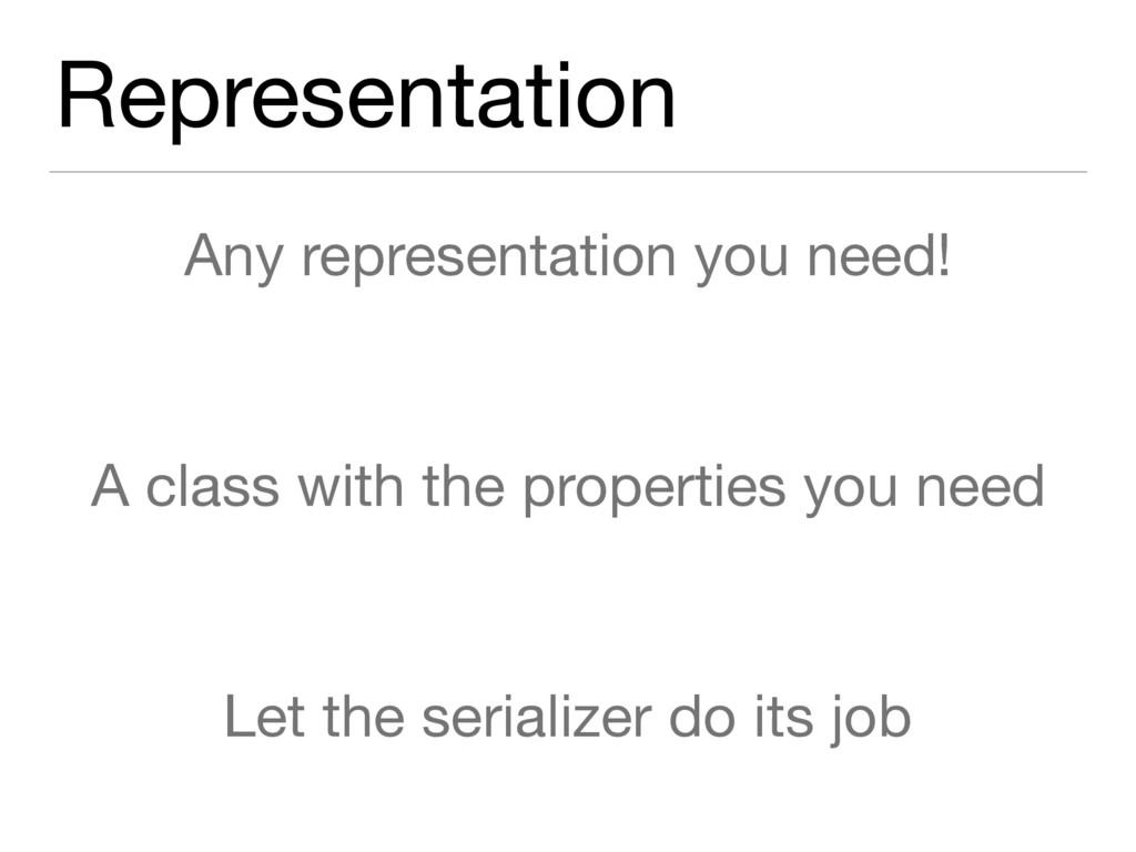 Representation Any representation you need!  A ...
