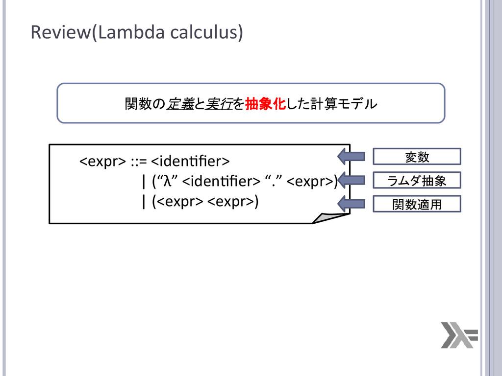 Review(Lambda calculus) 関数の定義と実行を抽象化した計算モデル <ex...