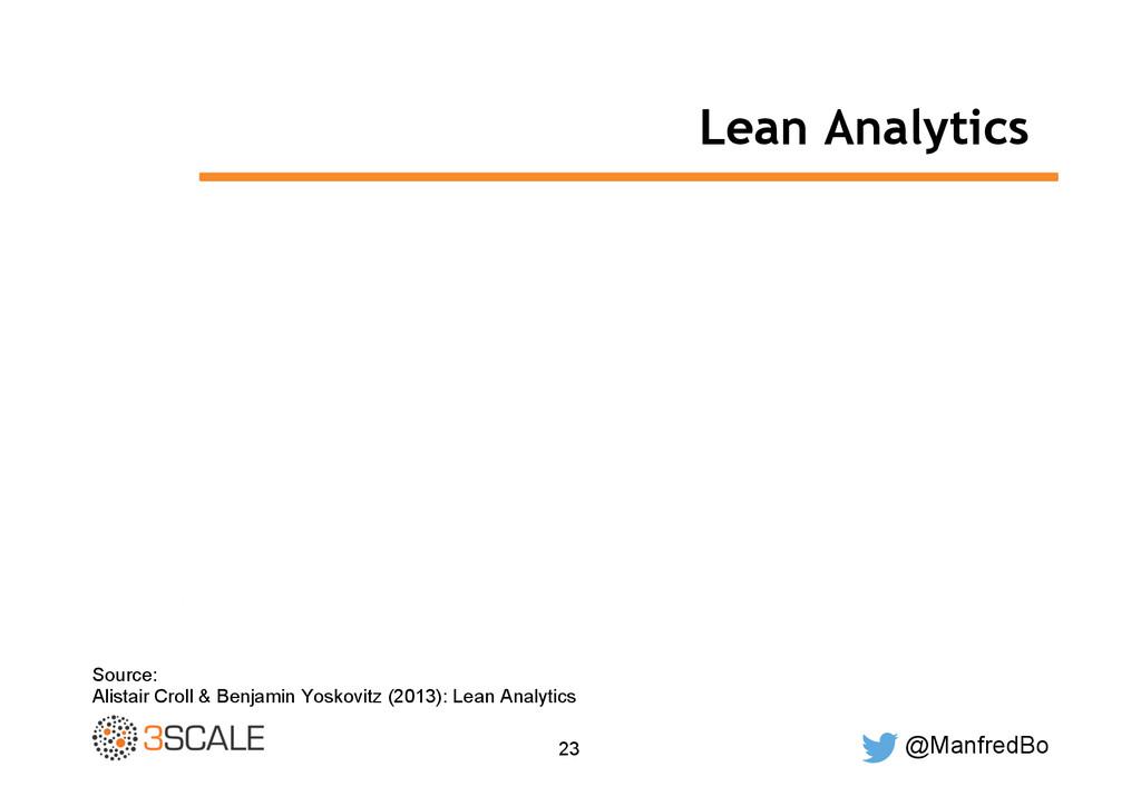 @ManfredBo 23 Lean Analytics Source: Alistair C...