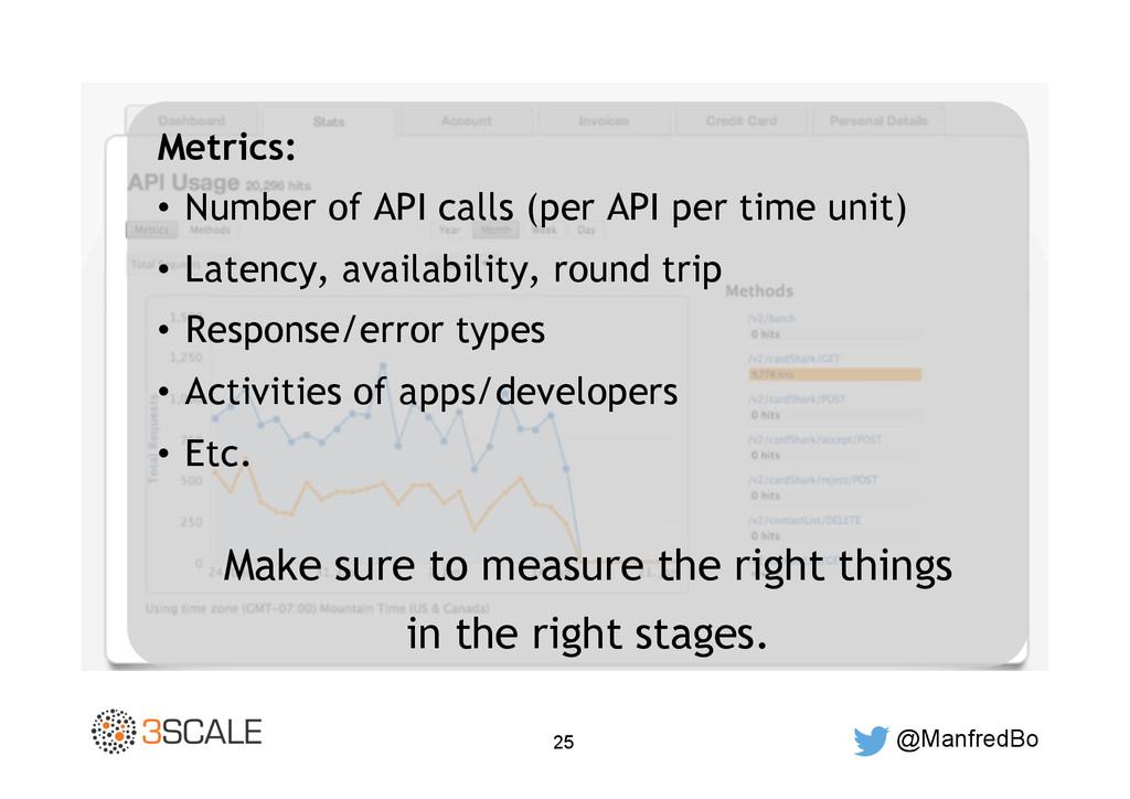 @ManfredBo 25 Metrics: • Number of API calls (...