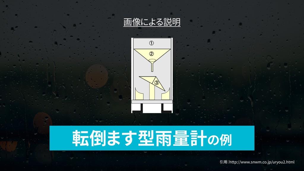 転倒ます型雨量計の例 引用:http://www.snwm.co.jp/uryou2.html...